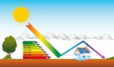 Que prend en compte la performance énergétique ?