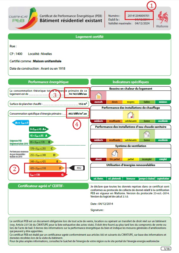 Affichage obligatoire certificat PEB